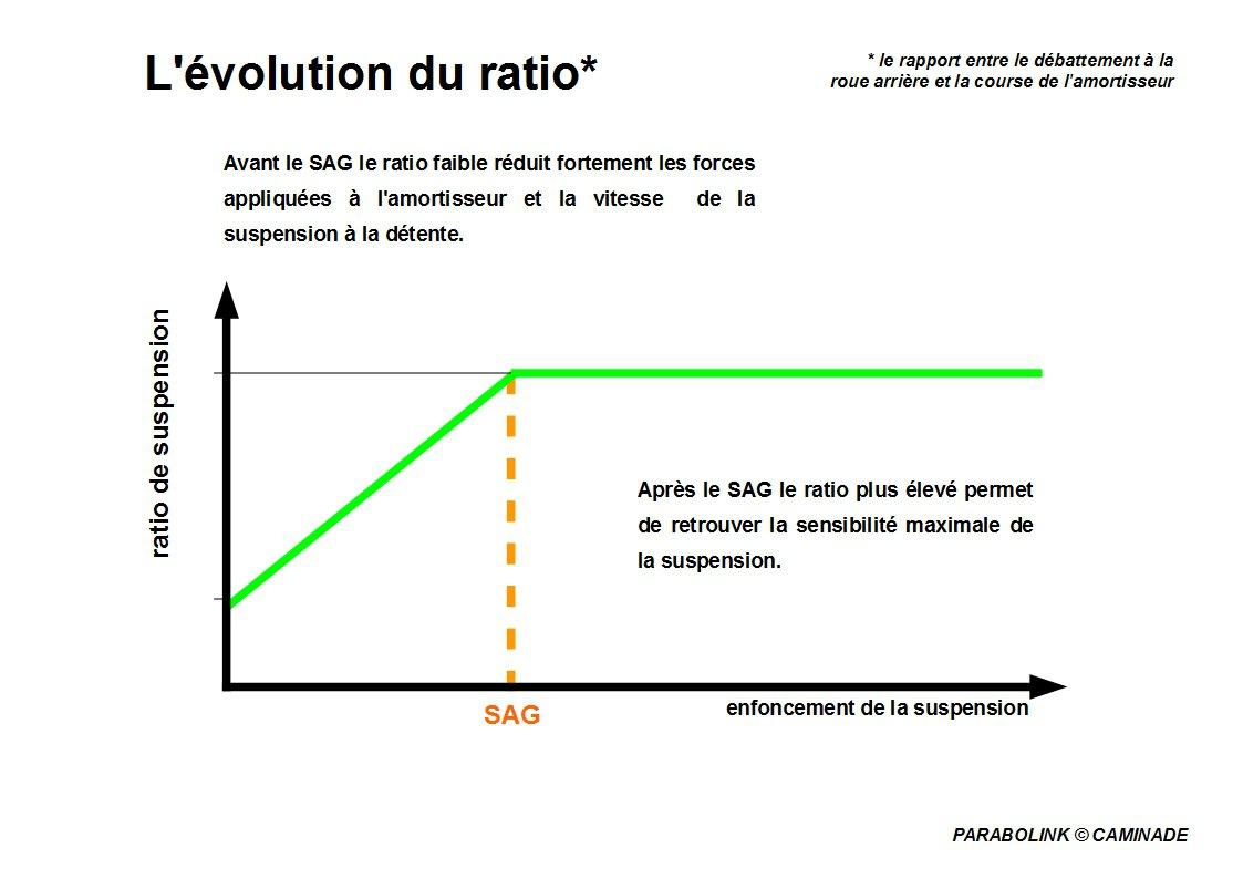1444146599.parabolink.ratio.jpg